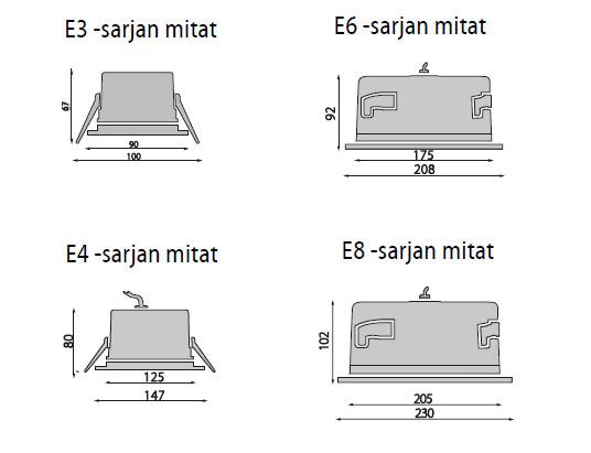 mittakuvat